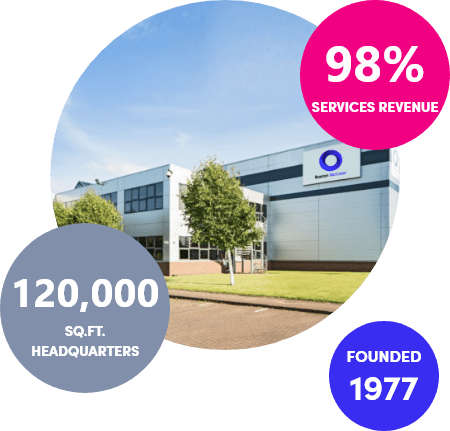 Founded in 1977, BMc provides service excellence to their customers